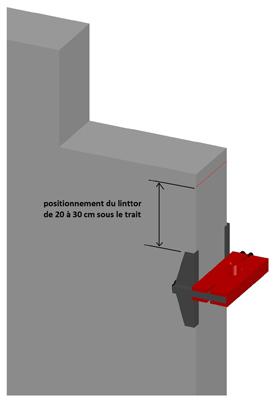 Positionnez un module de fixation Linttor